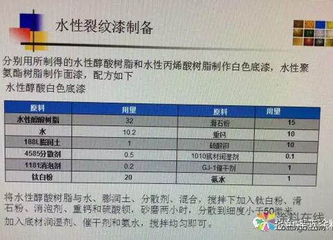 技术分享:水性裂纹漆的研制 中国涂料在线,coatingol.com