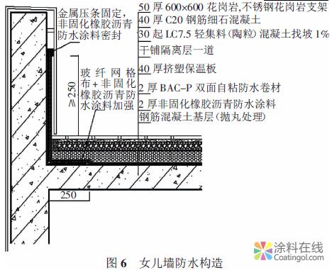 某数字电视产业园种植屋面防水技术 中国涂料在线,coatingol.com