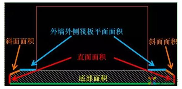 一文教你搞定基础防水 中国涂料在线,coatingol.com